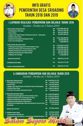 INFO GRAFIS PEMERINTAH DESA TAHUN 2018 DAN 2019